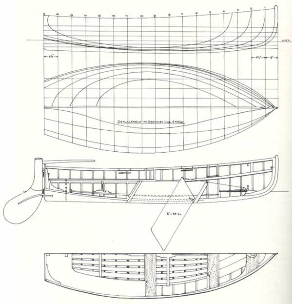 ClassicBoat.co.uk - piano di costruzione